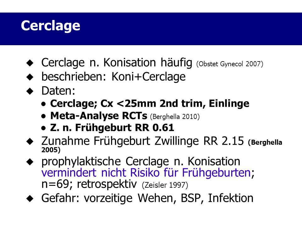  Cerclage n. Konisation häufig (Obstet Gynecol 2007)  beschrieben: Koni+Cerclage  Daten: Cerclage; Cx <25mm 2nd trim, Einlinge Meta-Analyse RCTs (B