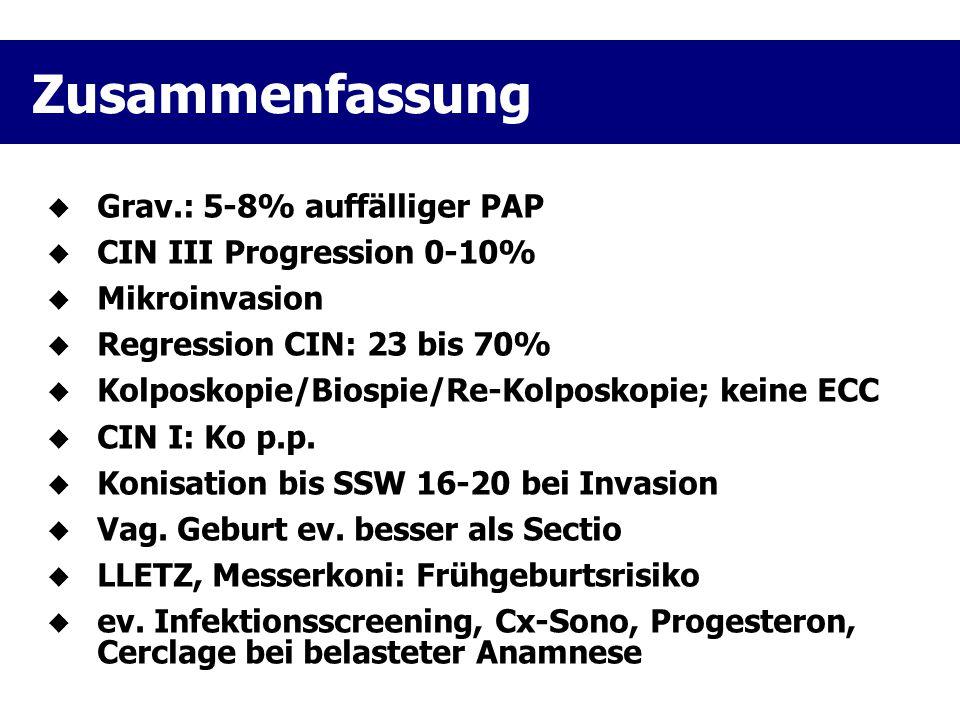  Grav.: 5-8% auffälliger PAP  CIN III Progression 0-10%  Mikroinvasion  Regression CIN: 23 bis 70%  Kolposkopie/Biospie/Re-Kolposkopie; keine ECC