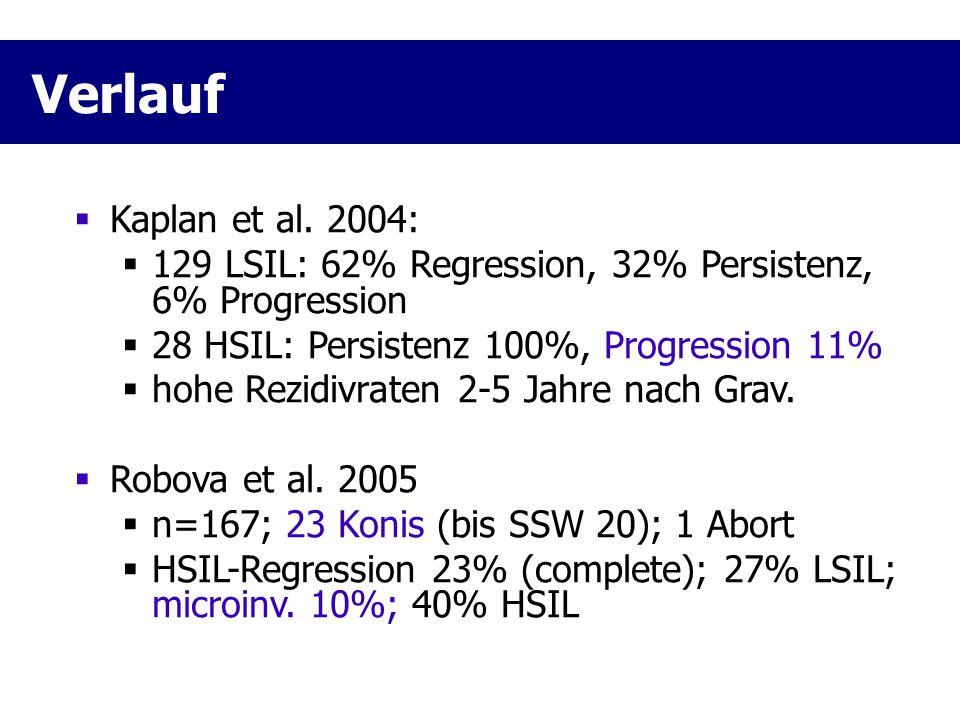  Kaplan et al. 2004:  129 LSIL: 62% Regression, 32% Persistenz, 6% Progression  28 HSIL: Persistenz 100%, Progression 11%  hohe Rezidivraten 2-5 J