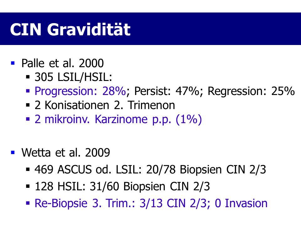  Palle et al. 2000  305 LSIL/HSIL:  Progression: 28%; Persist: 47%; Regression: 25%  2 Konisationen 2. Trimenon  2 mikroinv. Karzinome p.p. (1%)