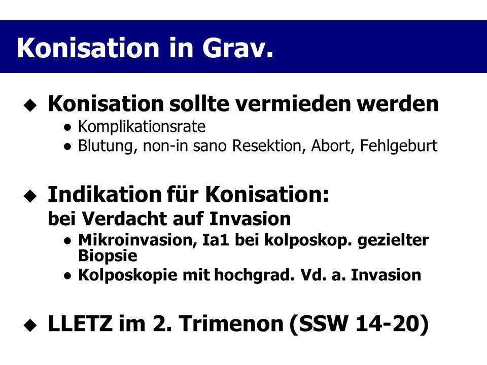  Empfehlung: SSW 14-20 n=180; Komplikationen: Blutung (5-10%), Abort/IUFT (5%) (Averette 1970) n=23 Konis (bis SSW 20); 1 Abort (Robova et al.
