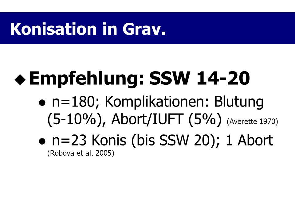  Empfehlung: SSW 14-20 n=180; Komplikationen: Blutung (5-10%), Abort/IUFT (5%) (Averette 1970) n=23 Konis (bis SSW 20); 1 Abort (Robova et al. 2005)