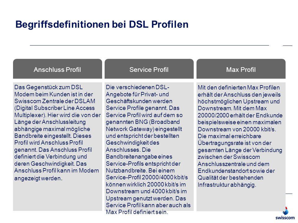 Begriffsdefinitionen bei DSL Profilen  fds Anschluss Profil Das Gegenstück zum DSL Modem beim Kunden ist in der Swisscom Zentrale der DSLAM (Digital