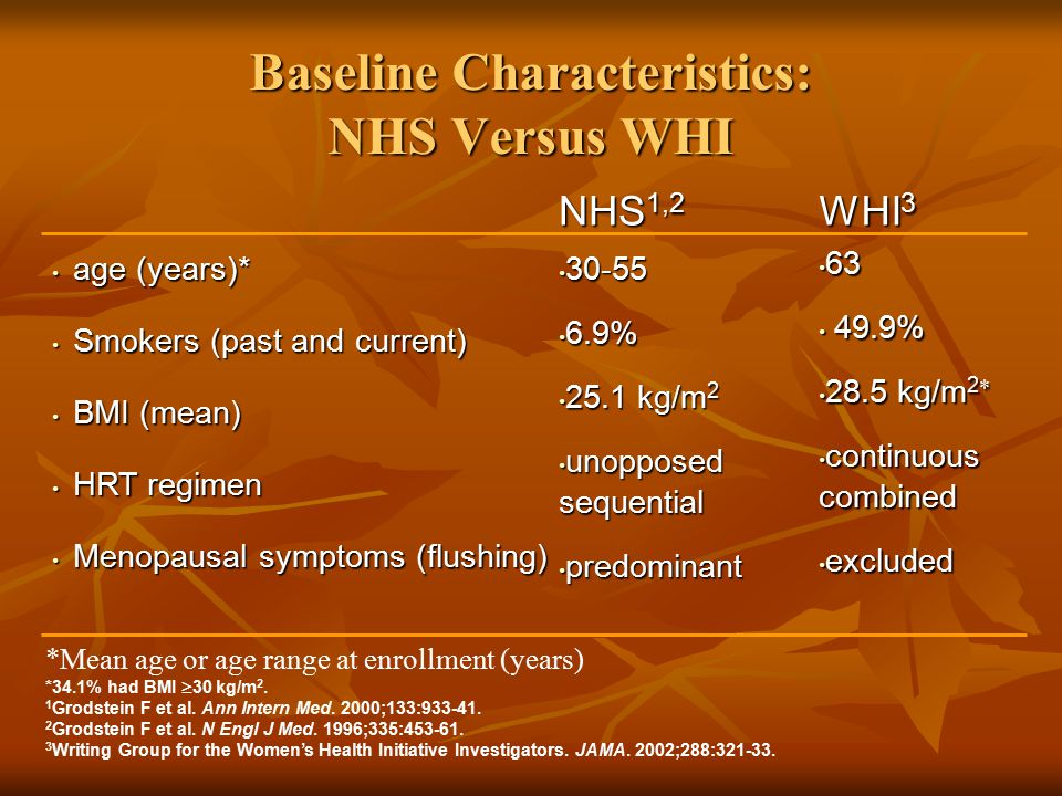 Baseline Characteristics: NHS Versus WHI 63 63 49.9% 49.9% 28.5 kg/m 2  28.5 kg/m 2  continuous combined continuous combined excluded excluded 30-55