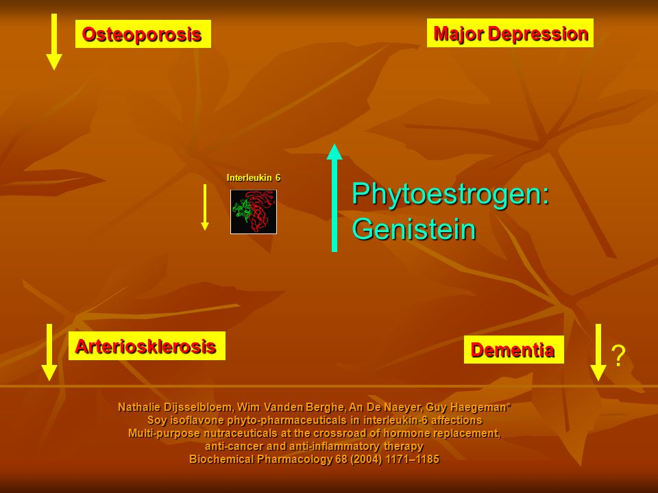 Interleukin 6 Osteoporosis Major Depression Arteriosklerosis Dementia Nathalie Dijsselbloem, Wim Vanden Berghe, An De Naeyer, Guy Haegeman* Soy isoflavone phyto-pharmaceuticals in interleukin-6 affections Multi-purpose nutraceuticals at the crossroad of hormone replacement, anti-cancer and anti-inflammatory therapy Biochemical Pharmacology 68 (2004) 1171–1185 Phytoestrogen:Genistein ?