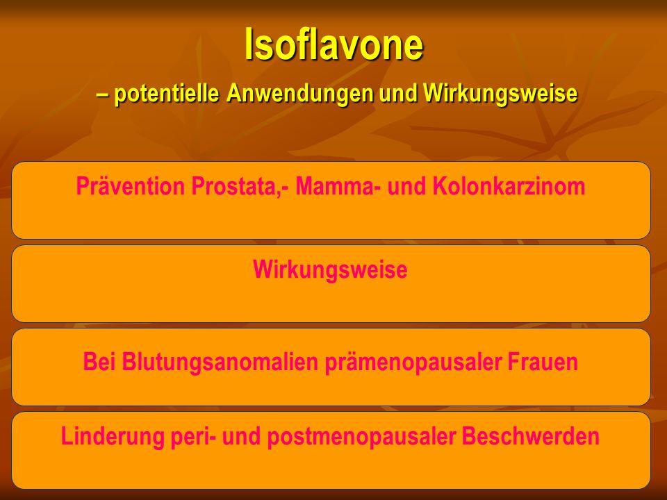 Isoflavone – potentielle Anwendungen und Wirkungsweise Bei Blutungsanomalien prämenopausaler Frauen Linderung peri- und postmenopausaler Beschwerden P