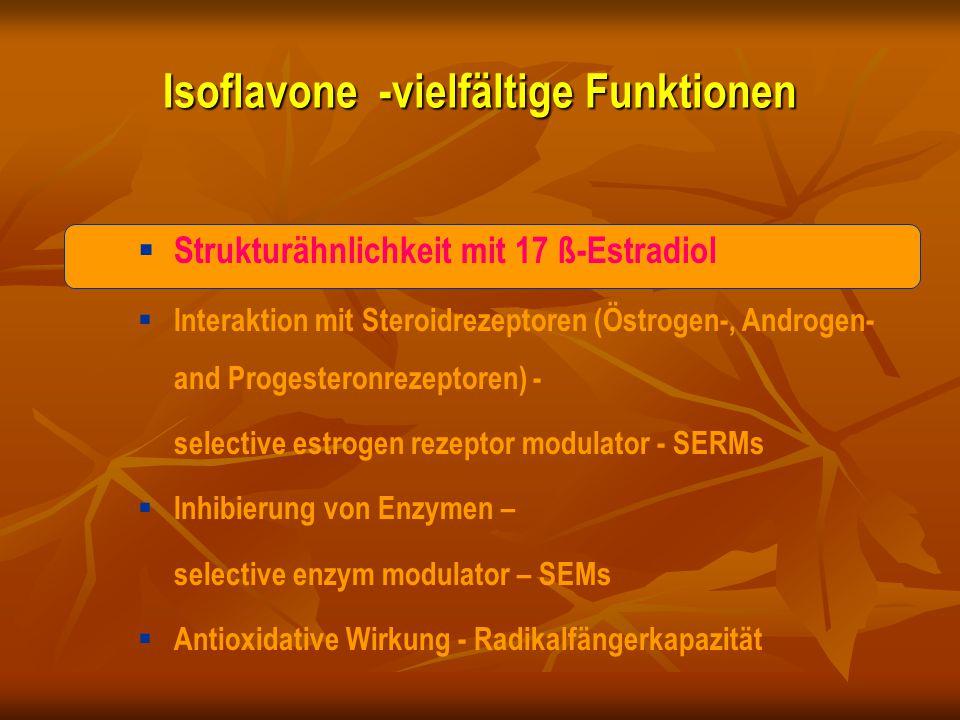  Strukturähnlichkeit mit 17 ß-Estradiol  Interaktion mit Steroidrezeptoren (Östrogen-, Androgen- and Progesteronrezeptoren) - selective estrogen rez