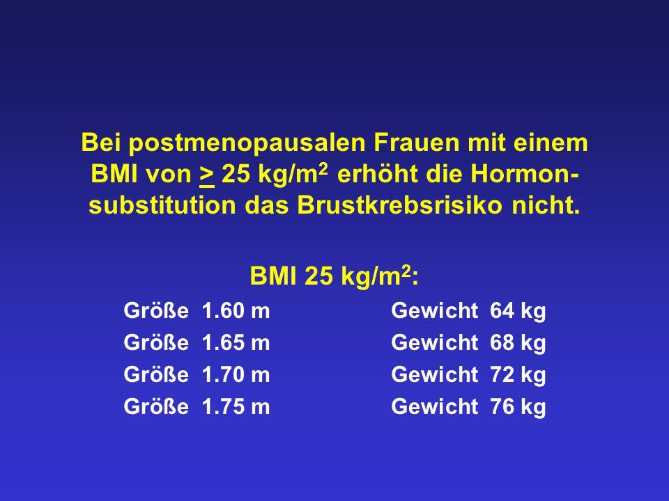 Bei postmenopausalen Frauen mit einem BMI von > 25 kg/m 2 erhöht die Hormon- substitution das Brustkrebsrisiko nicht. BMI 25 kg/m 2 : Größe 1.60 mGewi