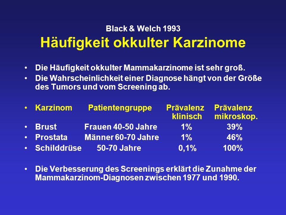 Black & Welch 1993 Häufigkeit okkulter Karzinome Die Häufigkeit okkulter Mammakarzinome ist sehr groß. Die Wahrscheinlichkeit einer Diagnose hängt von