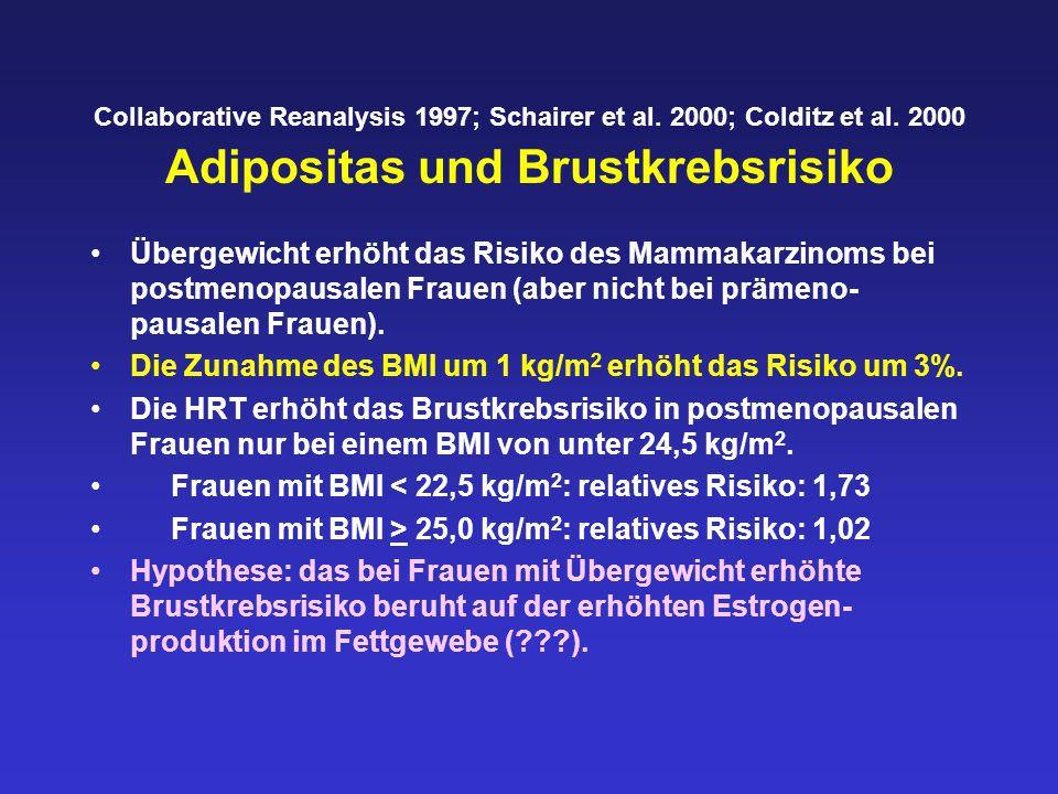 Collaborative Reanalysis 1997; Schairer et al. 2000; Colditz et al. 2000 Adipositas und Brustkrebsrisiko Übergewicht erhöht das Risiko des Mammakarzin