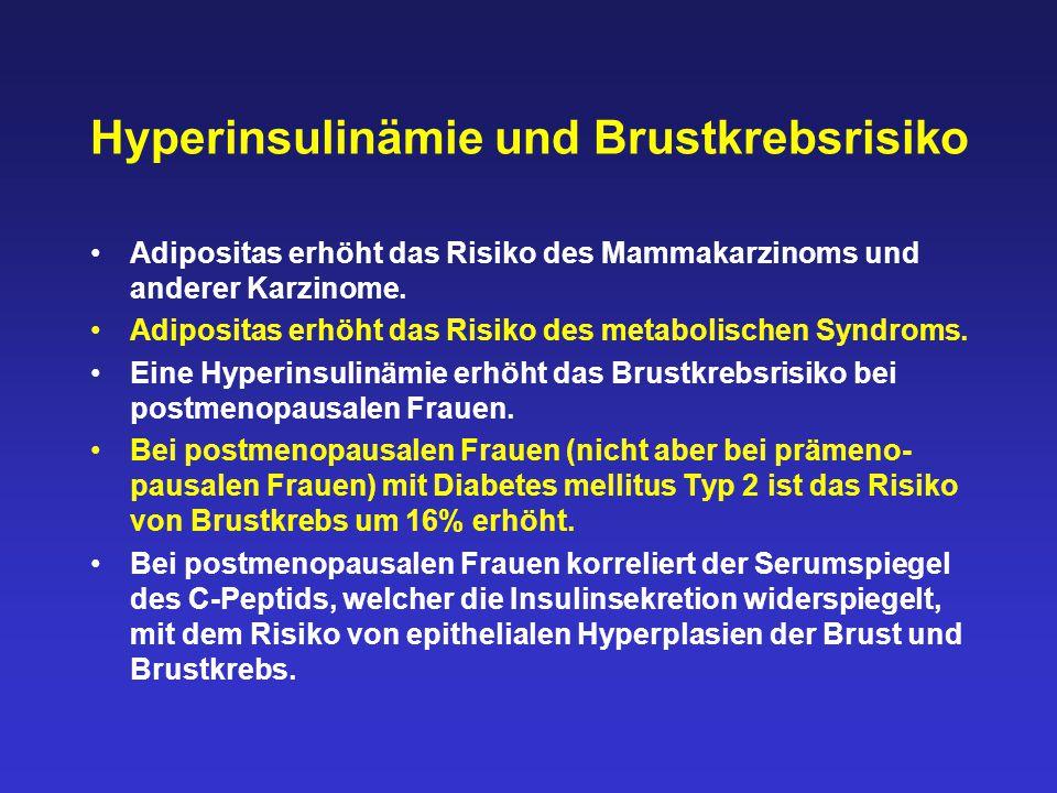 Hyperinsulinämie und Brustkrebsrisiko Adipositas erhöht das Risiko des Mammakarzinoms und anderer Karzinome. Adipositas erhöht das Risiko des metaboli