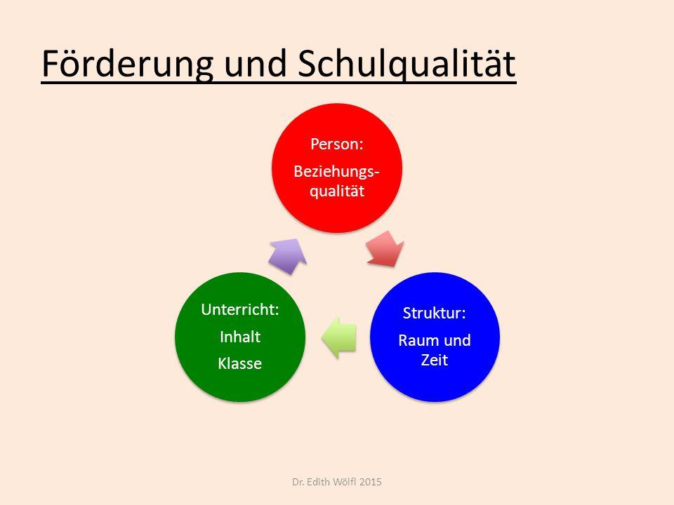 Förderung und Schulqualität Dr. Edith Wölfl 2015 Person: Beziehungs- qualität Struktur: Raum und Zeit Unterricht: Inhalt Klasse