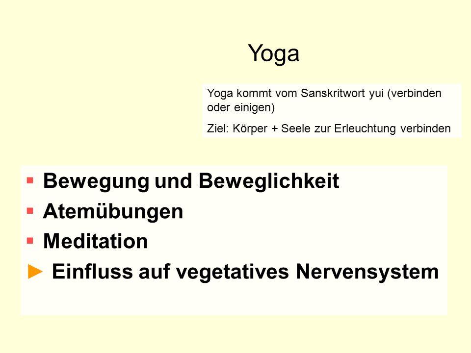 Yoga Yoga kommt vom Sanskritwort yui (verbinden oder einigen) Ziel: Körper + Seele zur Erleuchtung verbinden  Bewegung und Beweglichkeit  Atemübunge