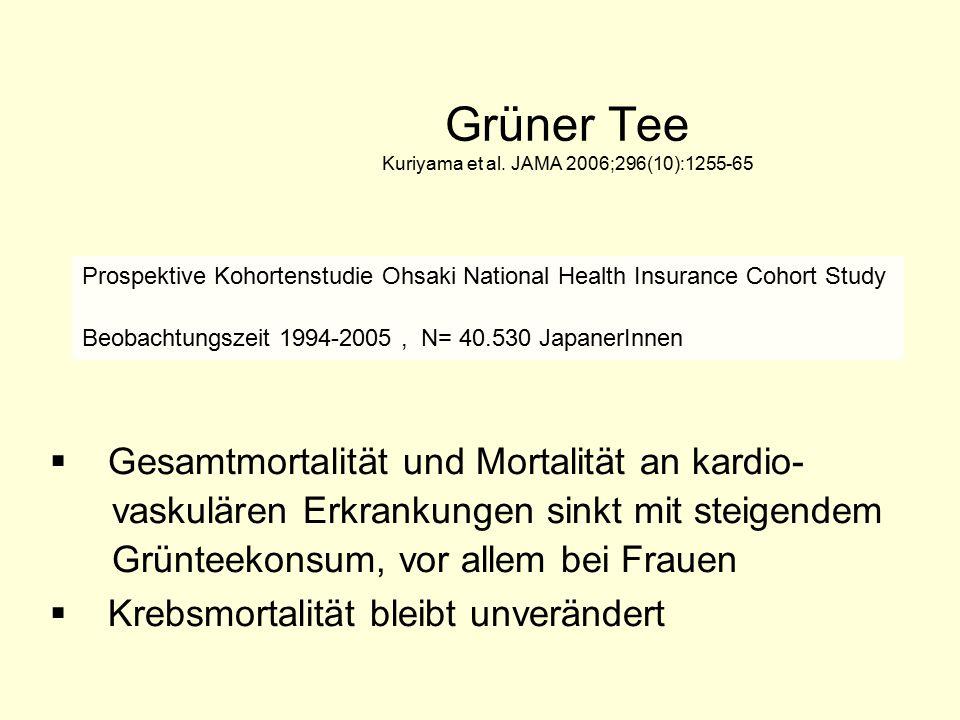 Grüner Tee Kuriyama et al. JAMA 2006;296(10):1255-65 Prospektive Kohortenstudie Ohsaki National Health Insurance Cohort Study Beobachtungszeit 1994-20