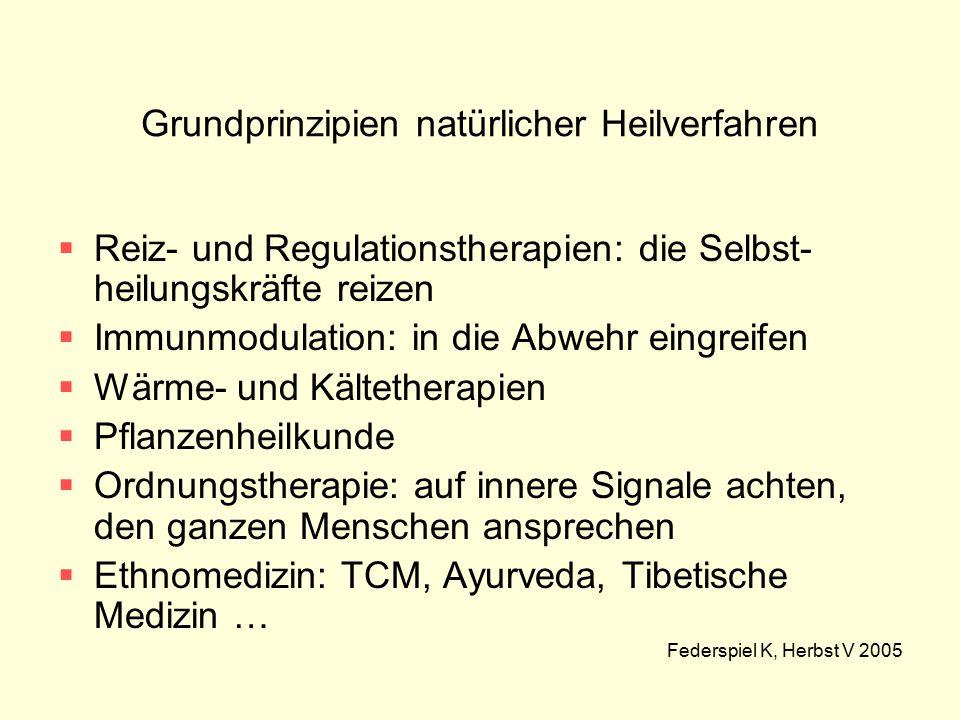 Grundprinzipien natürlicher Heilverfahren  Reiz- und Regulationstherapien: die Selbst- heilungskräfte reizen  Immunmodulation: in die Abwehr eingrei