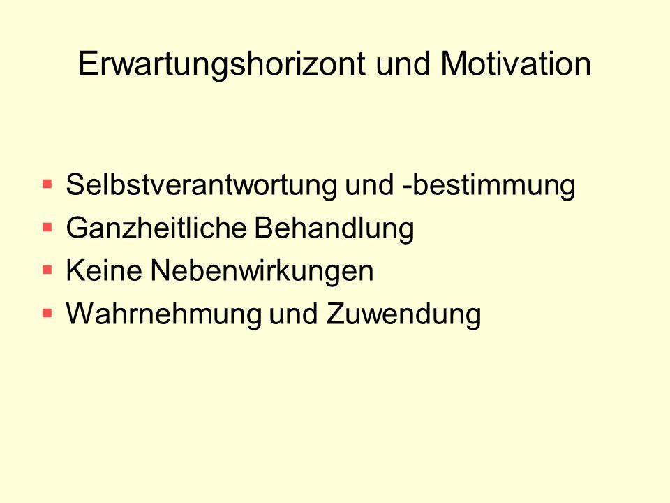 Erwartungshorizont und Motivation  Selbstverantwortung und -bestimmung  Ganzheitliche Behandlung  Keine Nebenwirkungen  Wahrnehmung und Zuwendung