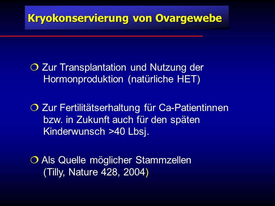  Zur Transplantation und Nutzung der Hormonproduktion (natürliche HET)  Zur Fertilitätserhaltung für Ca-Patientinnen bzw.