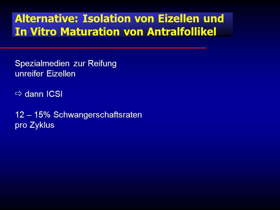 Alternative: Isolation von Eizellen und In Vitro Maturation von Antralfollikel Spezialmedien zur Reifung unreifer Eizellen  dann ICSI 12 – 15% Schwangerschaftsraten pro Zyklus