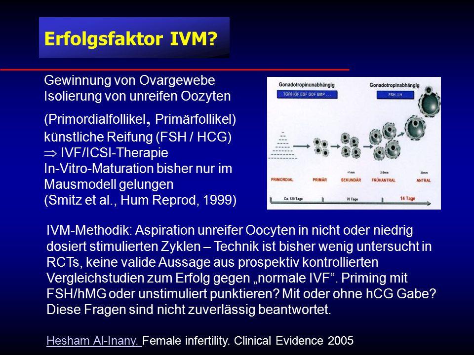 """IVM-Methodik: Aspiration unreifer Oocyten in nicht oder niedrig dosiert stimulierten Zyklen – Technik ist bisher wenig untersucht in RCTs, keine valide Aussage aus prospektiv kontrollierten Vergleichstudien zum Erfolg gegen """"normale IVF ."""