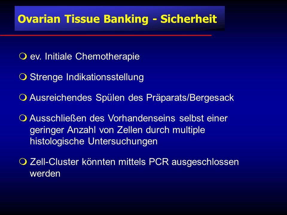 Quelle : AGGEF, 2004  Isolierung der Eizelle und Reinigung  Befruchtung durch ICSI  Embryotransfer nach hormoneller Vorbereitung  damit sicherer Ausschluss der Transplantation von Tumorzellen Ovarian Tissue Banking - Sicherheit