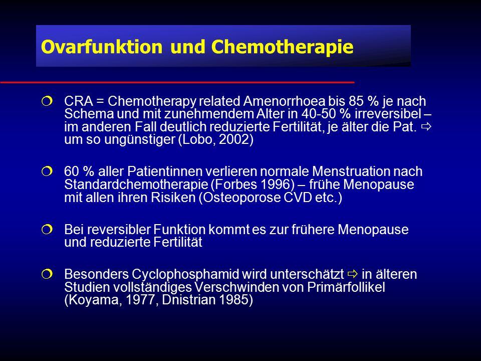  CRA = Chemotherapy related Amenorrhoea bis 85 % je nach Schema und mit zunehmendem Alter in 40-50 % irreversibel – im anderen Fall deutlich reduzierte Fertilität, je älter die Pat.