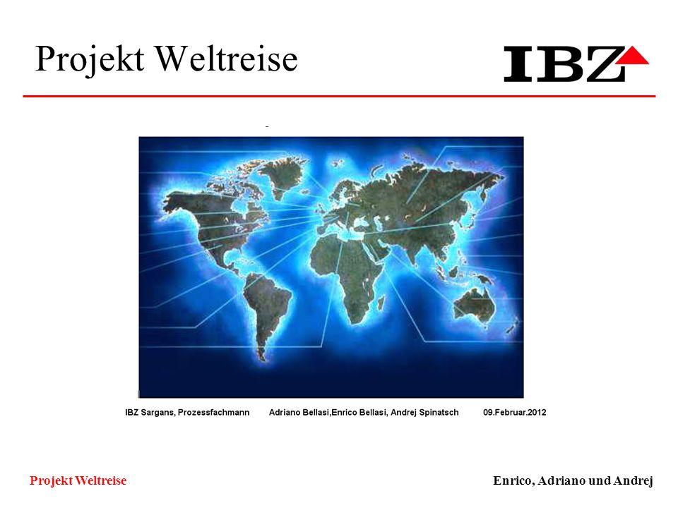 Projekt Weltreise Enrico, Adriano und AndrejProjekt Weltreise Technische und Funktionale Ziele, Qualitätsziele ZielKlassifizierungMuss/WunschKlassifiz