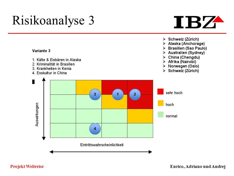 Risikoanalyse 3 Enrico, Adriano und AndrejProjekt Weltreise Technische und Funktionale Ziele, Qualitätsziele ZielKlassifizierungMuss/WunschKlassifizie