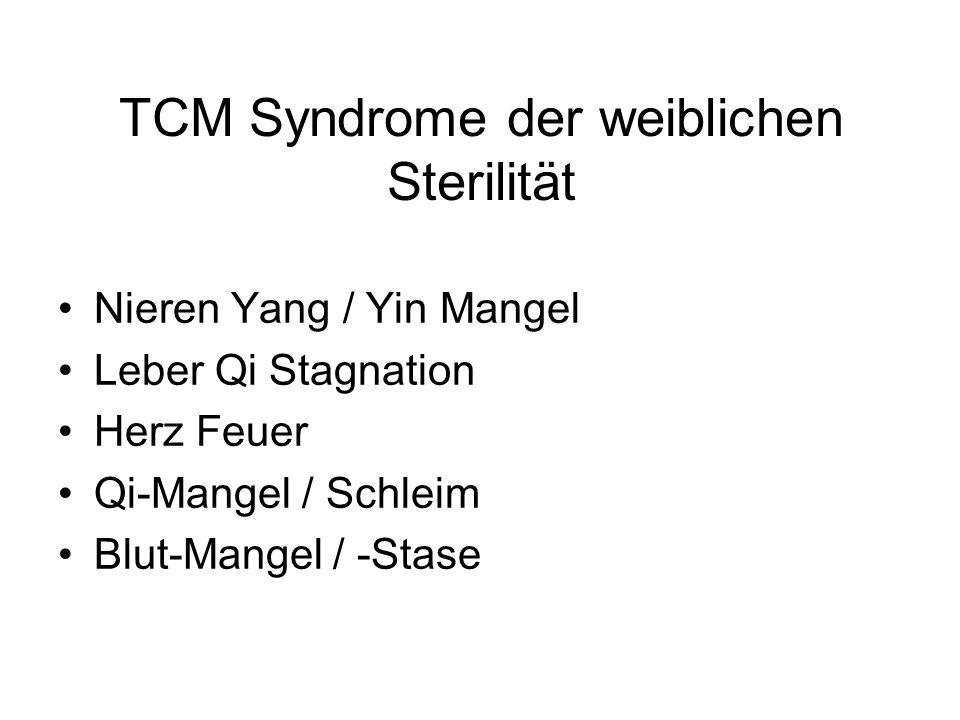 TCM Syndrome der weiblichen Sterilität Nieren Yang / Yin Mangel Leber Qi Stagnation Herz Feuer Qi-Mangel / Schleim Blut-Mangel / -Stase
