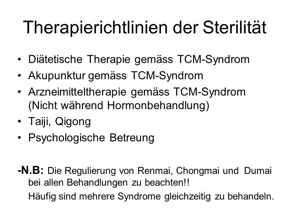 Therapierichtlinien der Sterilität Diätetische Therapie gemäss TCM-Syndrom Akupunktur gemäss TCM-Syndrom Arzneimitteltherapie gemäss TCM-Syndrom (Nich