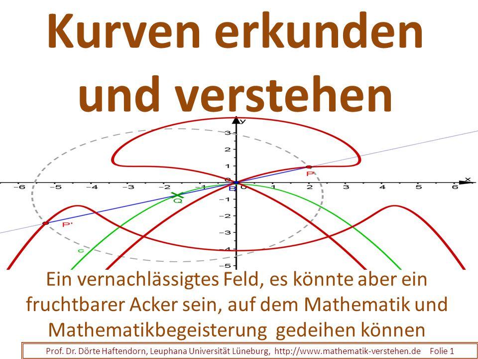 Kurven erkunden und verstehen Ein vernachlässigtes Feld, es könnte aber ein fruchtbarer Acker sein, auf dem Mathematik und Mathematikbegeisterung gede