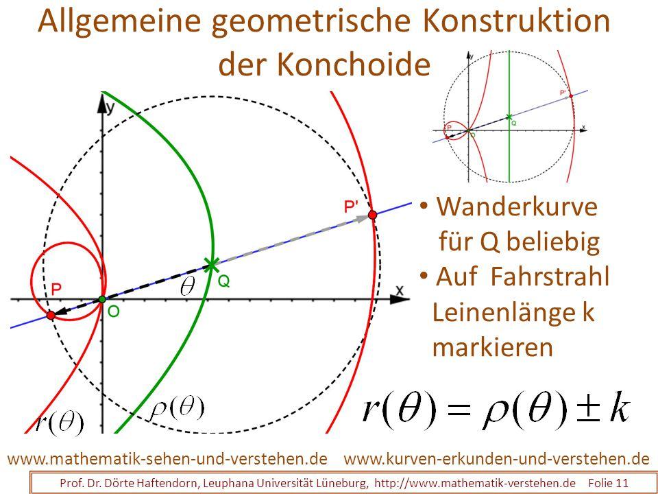 Allgemeine geometrische Konstruktion der Konchoide Prof. Dr. Dörte Haftendorn, Leuphana Universität Lüneburg, http://www.mathematik-verstehen.de Folie