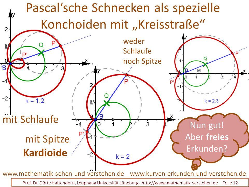 """Pascal'sche Schnecken als spezielle Konchoiden mit """"Kreisstraße"""" Prof. Dr. Dörte Haftendorn, Leuphana Universität Lüneburg, http://www.mathematik-vers"""