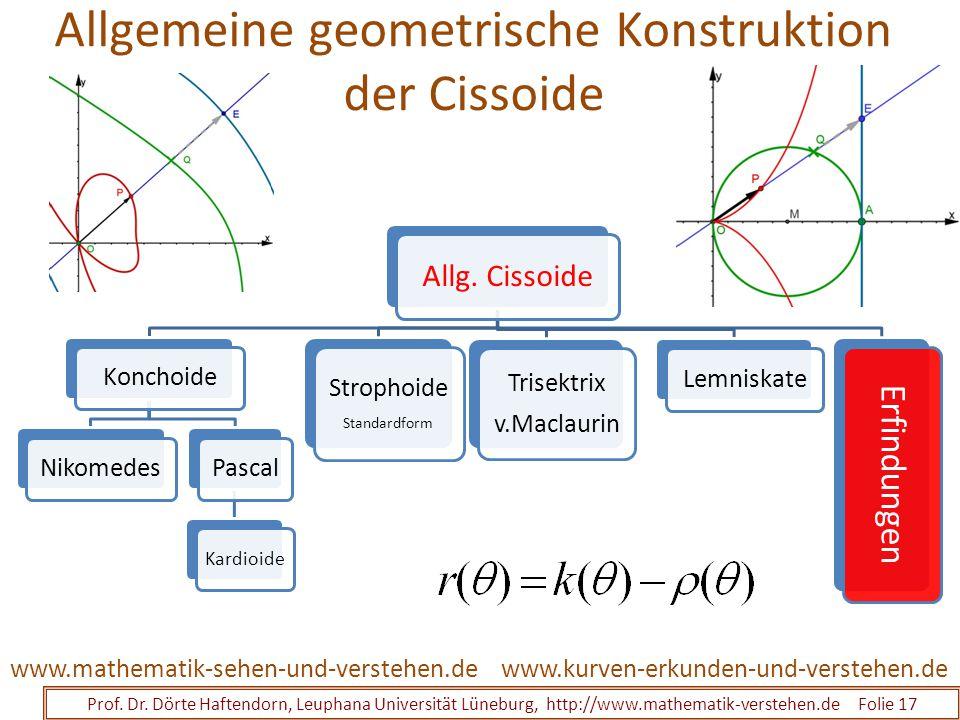 Allg. Cissoide KonchoideNikomedesPascal Kardioide Strophoide Standardform Trisektrix v.Maclaurin Lemniskate Erfindungen Allgemeine geometrische Konstr
