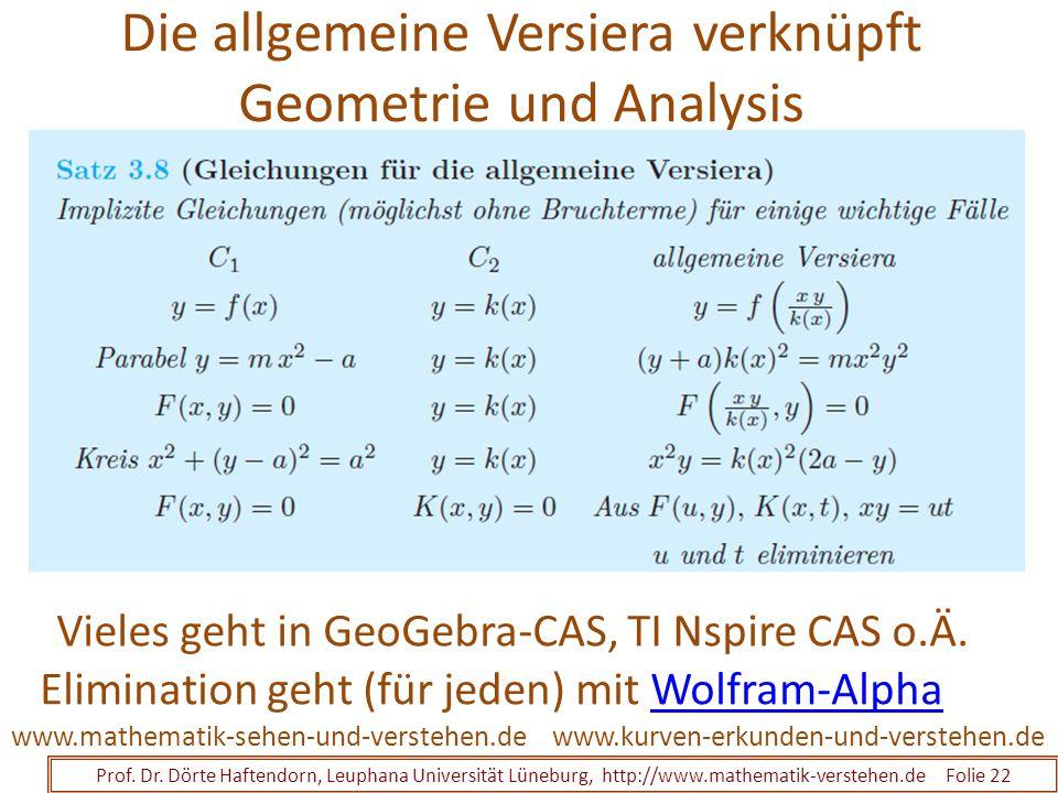 Die allgemeine Versiera verknüpft Geometrie und Analysis Prof. Dr. Dörte Haftendorn, Leuphana Universität Lüneburg, http://www.mathematik-verstehen.de