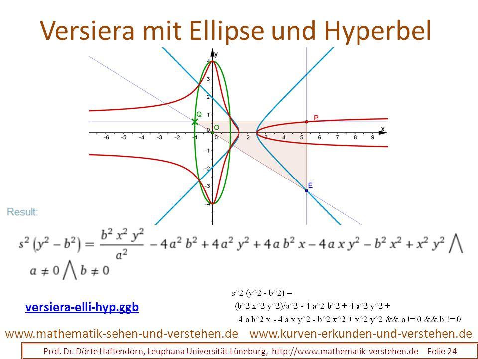 Versiera mit Ellipse und Hyperbel Prof. Dr. Dörte Haftendorn, Leuphana Universität Lüneburg, http://www.mathematik-verstehen.de Folie 24 www.kurven-er
