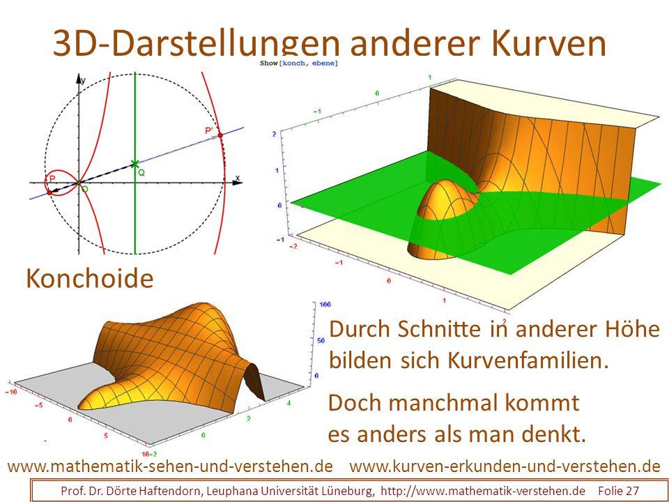 3D-Darstellungen anderer Kurven Prof. Dr. Dörte Haftendorn, Leuphana Universität Lüneburg, http://www.mathematik-verstehen.de Folie 27 www.kurven-erku