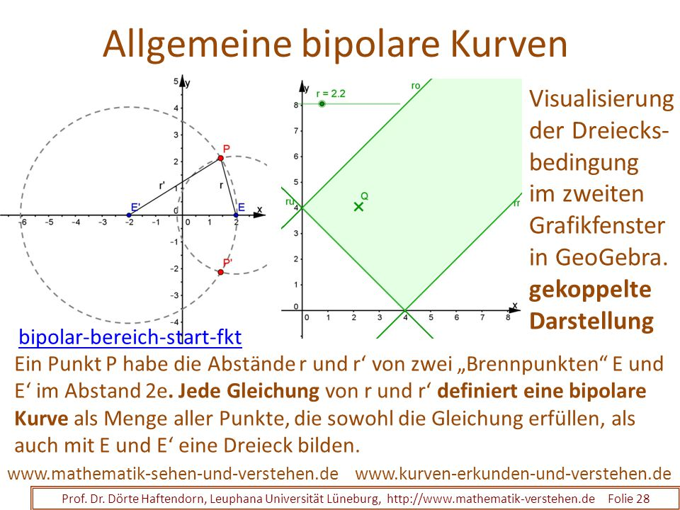 Allgemeine bipolare Kurven Prof. Dr. Dörte Haftendorn, Leuphana Universität Lüneburg, http://www.mathematik-verstehen.de Folie 28 www.kurven-erkunden-