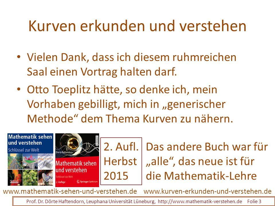 Versiera mit Ellipse und Hyperbel Prof.Dr.