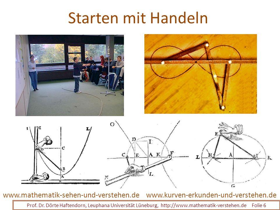Starten mit Handeln Prof. Dr. Dörte Haftendorn, Leuphana Universität Lüneburg, http://www.mathematik-verstehen.de Folie 6 www.kurven-erkunden-und-vers