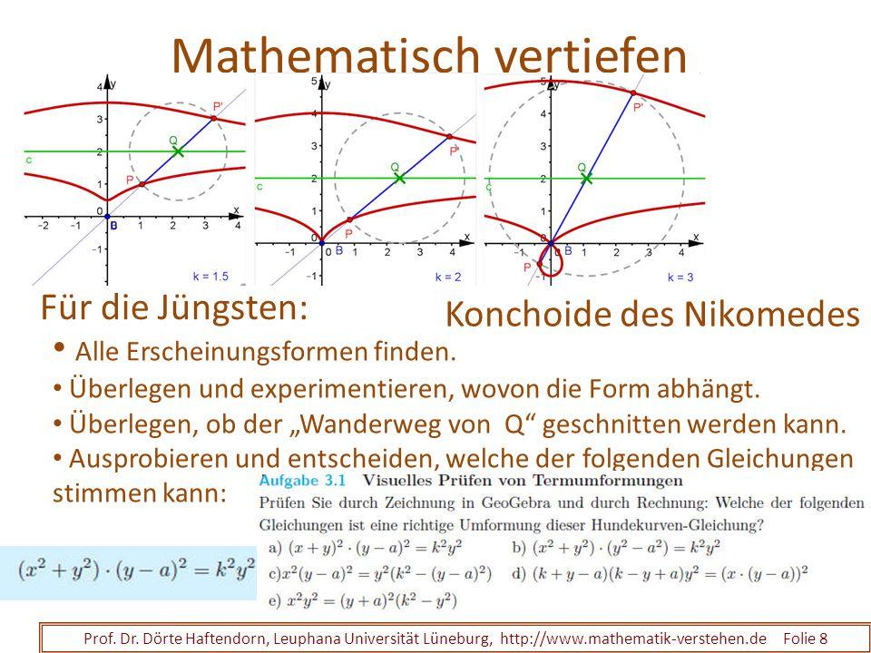 Mathematisch vertiefen Prof. Dr. Dörte Haftendorn, Leuphana Universität Lüneburg, http://www.mathematik-verstehen.de Folie 8 Konchoide des Nikomedes F