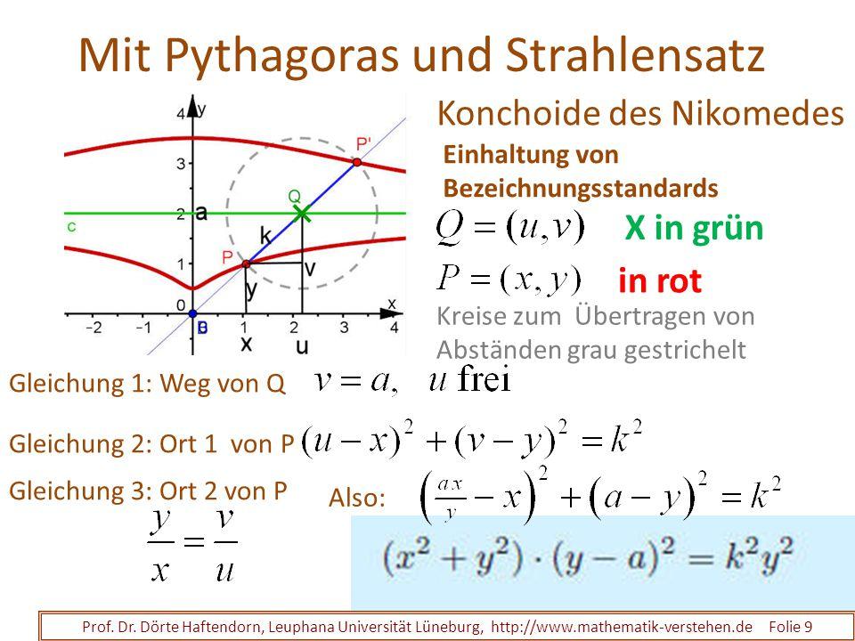 Mit Pythagoras und Strahlensatz Prof. Dr. Dörte Haftendorn, Leuphana Universität Lüneburg, http://www.mathematik-verstehen.de Folie 9 Konchoide des Ni
