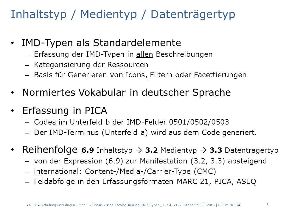 Inhaltstyp / Medientyp / Datenträgertyp IMD-Typen als Standardelemente – Erfassung der IMD-Typen in allen Beschreibungen – Kategorisierung der Ressour