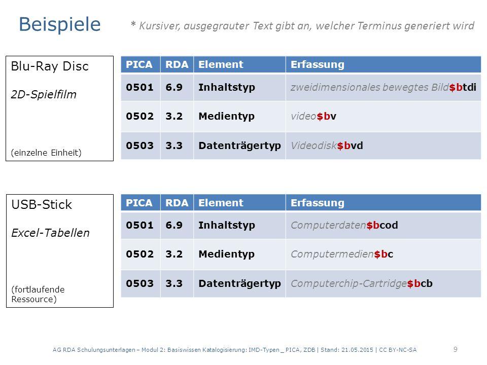 AG RDA Schulungsunterlagen – Modul 2: Basiswissen Katalogisierung: IMD-Typen _ PICA, ZDB | Stand: 21.05.2015 | CC BY-NC-SA 9 PICARDAElementErfassung 0