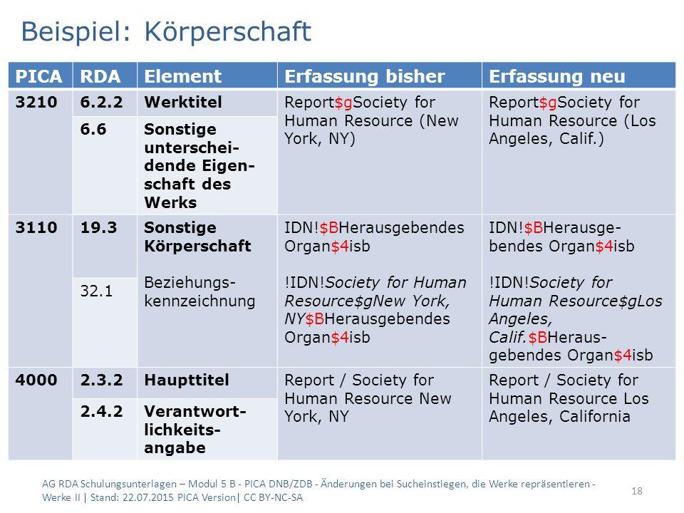 Beispiel: Körperschaft AG RDA Schulungsunterlagen – Modul 5 B - PICA DNB/ZDB - Änderungen bei Sucheinstiegen, die Werke repräsentieren - Werke II | St