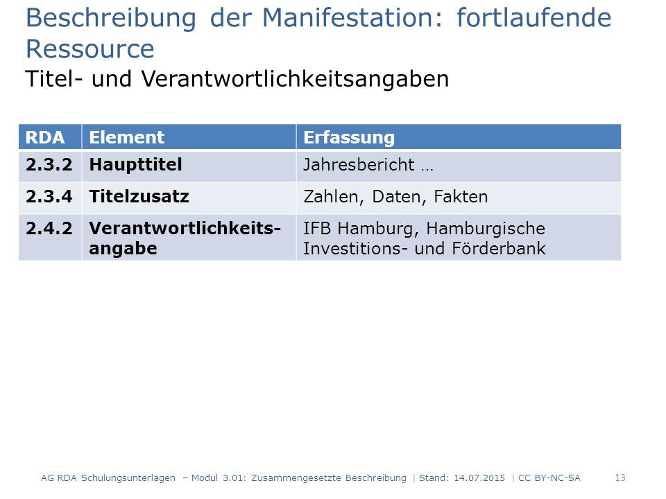 Beschreibung der Manifestation: fortlaufende Ressource Titel- und Verantwortlichkeitsangaben RDAElementErfassung 2.3.2HaupttitelJahresbericht … 2.3.4TitelzusatzZahlen, Daten, Fakten 2.4.2Verantwortlichkeits- angabe IFB Hamburg, Hamburgische Investitions- und Förderbank 13 AG RDA Schulungsunterlagen – Modul 3.01: Zusammengesetzte Beschreibung | Stand: 14.07.2015 | CC BY-NC-SA