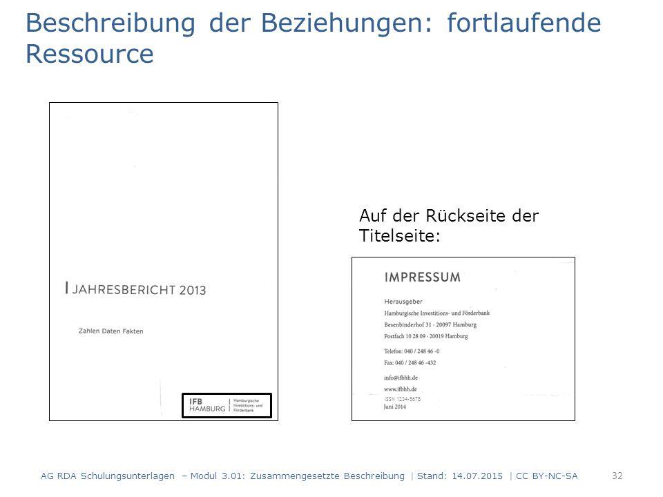 Beschreibung der Beziehungen: fortlaufende Ressource Auf der Rückseite der Titelseite: ISSN 1234-5678 32 AG RDA Schulungsunterlagen – Modul 3.01: Zusa