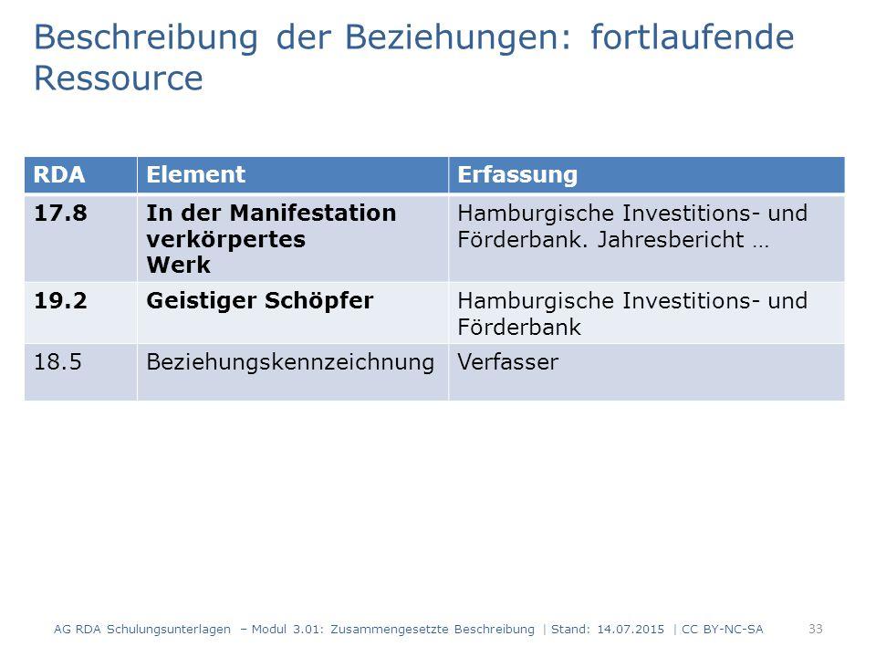 Beschreibung der Beziehungen: fortlaufende Ressource RDAElementErfassung 17.8In der Manifestation verkörpertes Werk Hamburgische Investitions- und För