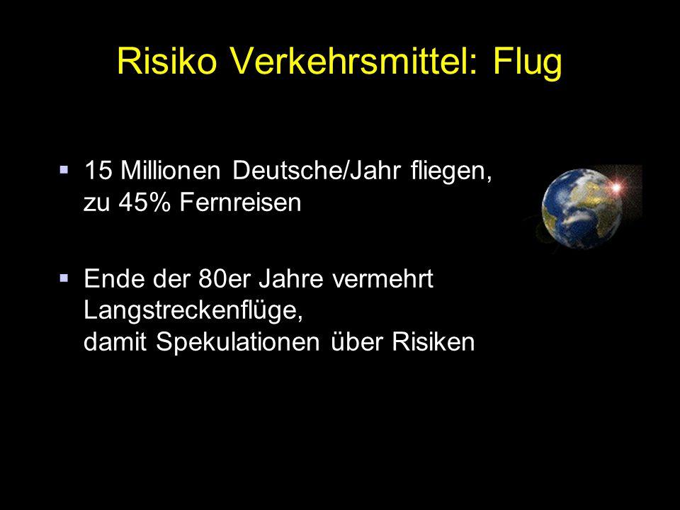 Risiko Verkehrsmittel: Flug  15 Millionen Deutsche/Jahr fliegen, zu 45% Fernreisen  Ende der 80er Jahre vermehrt Langstreckenflüge, damit Spekulationen über Risiken