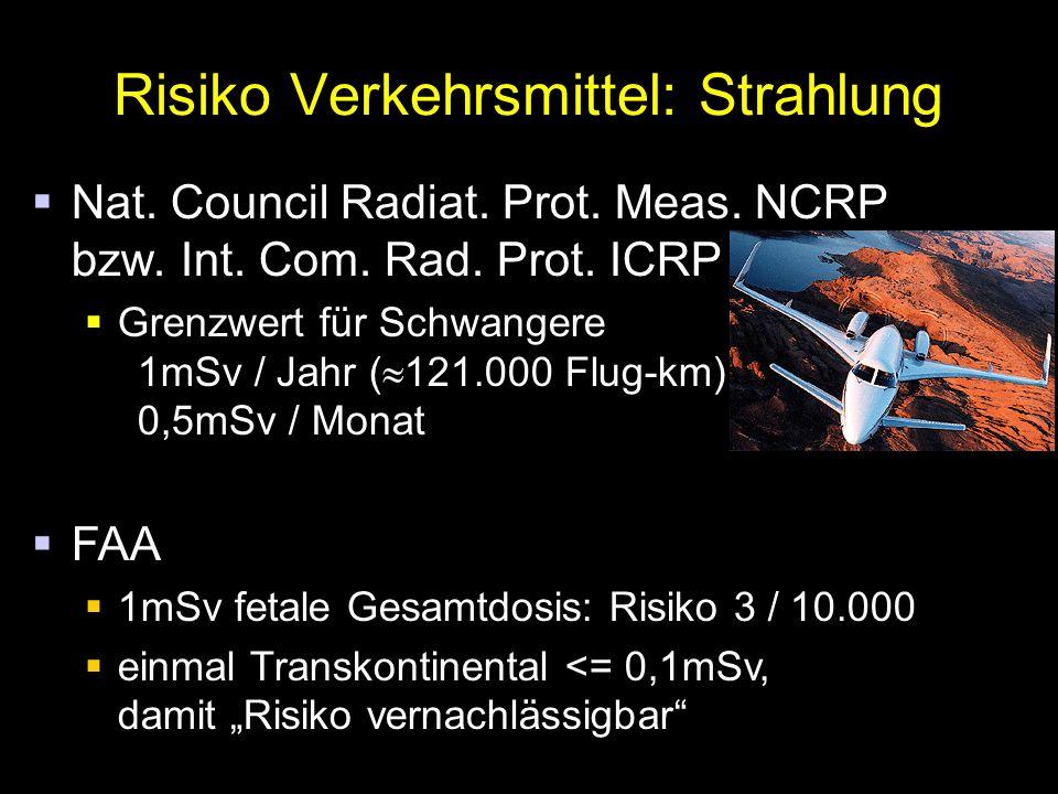 Risiko Verkehrsmittel: Strahlung  Nat.Council Radiat.