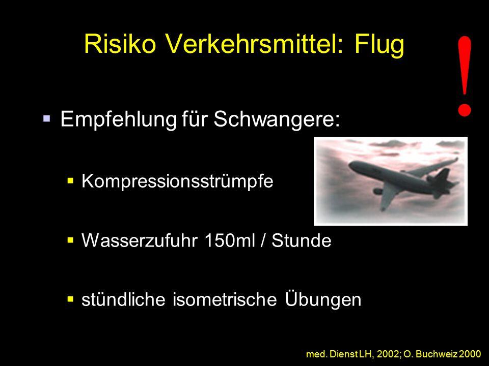 Risiko Verkehrsmittel: Flug .